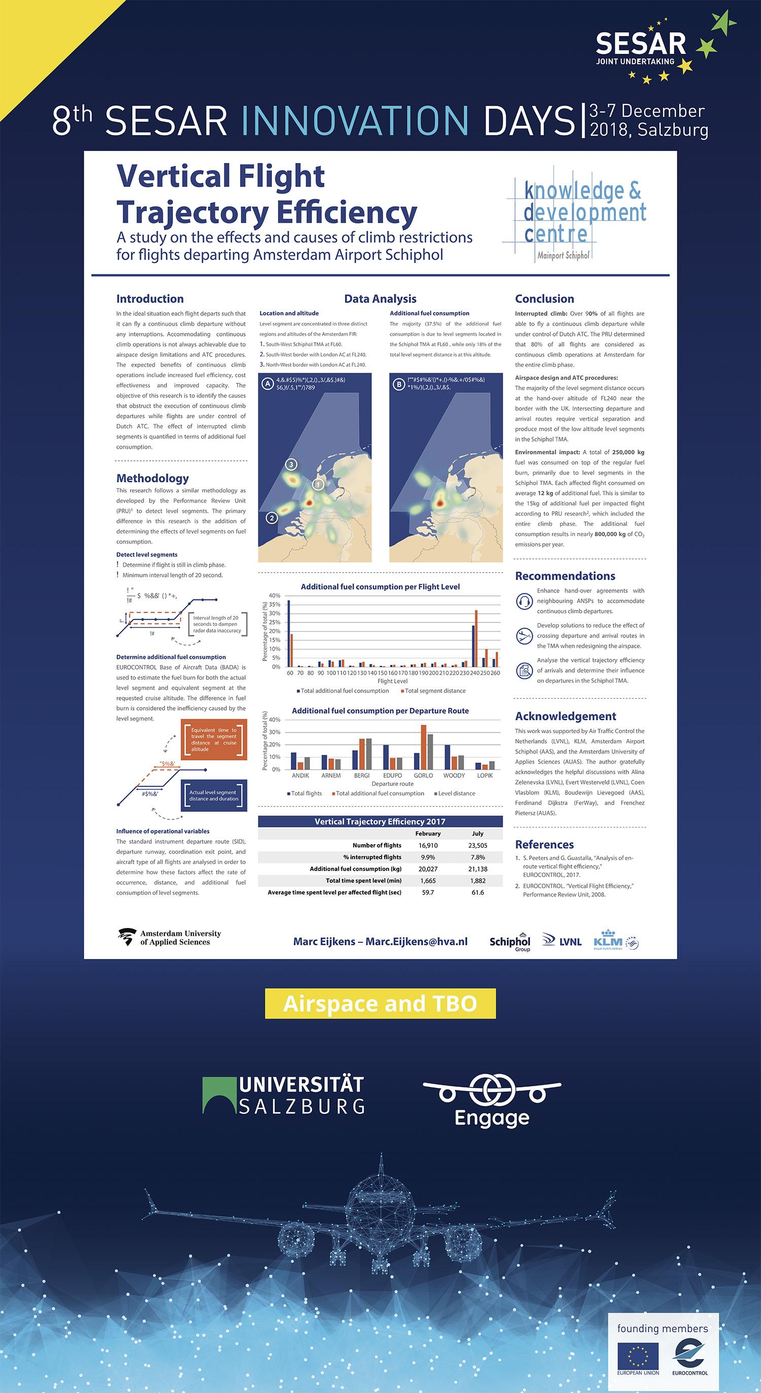 SESAR Joint Undertaking | SESAR Innovation Days