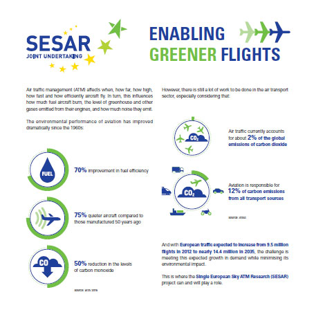 SESAR Joint Undertaking | Search